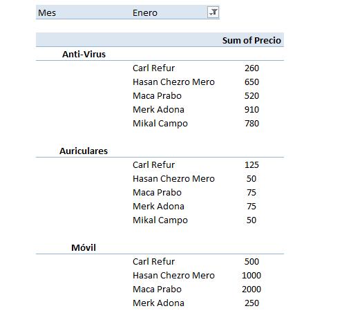 formato en tablas dinámicas pestaña diseño