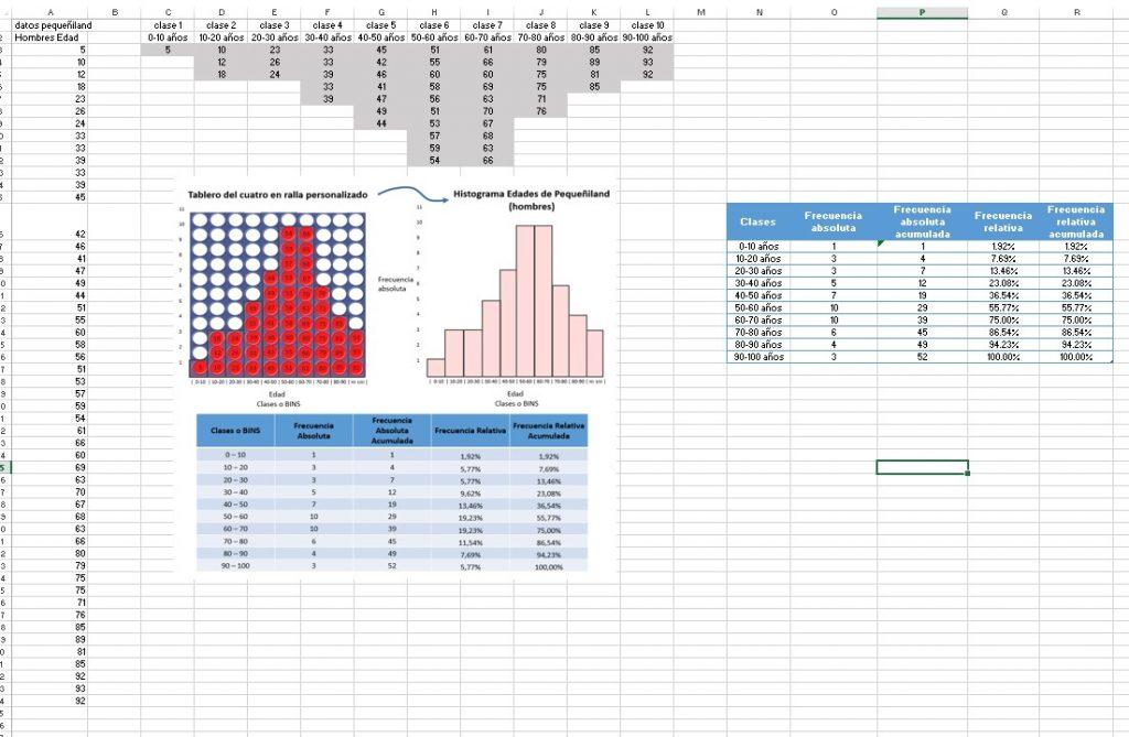 Estadística Con Excel Mega Tutorial Análisis De Datos
