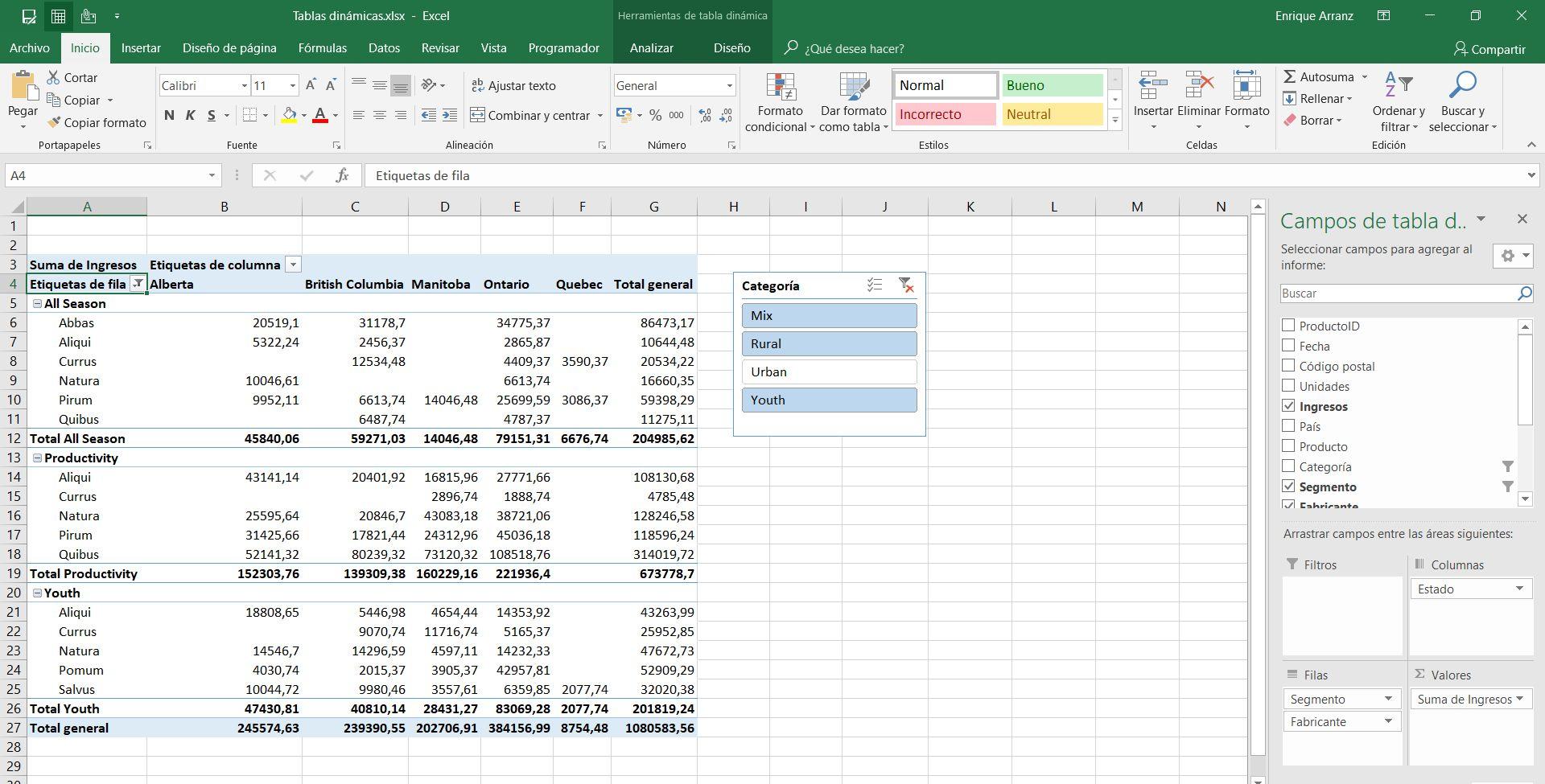tablas dinámicas análisis de datos